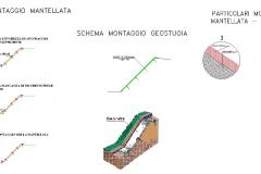 fiume_sarno_schemamontaggio_geostuoia