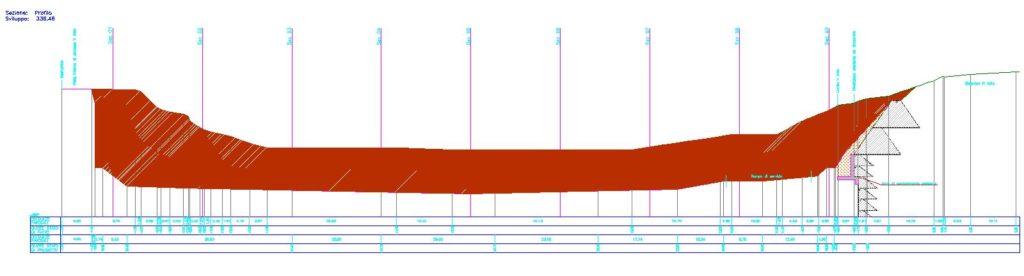 D.C.12-15 sezioni movimenti terra-Model