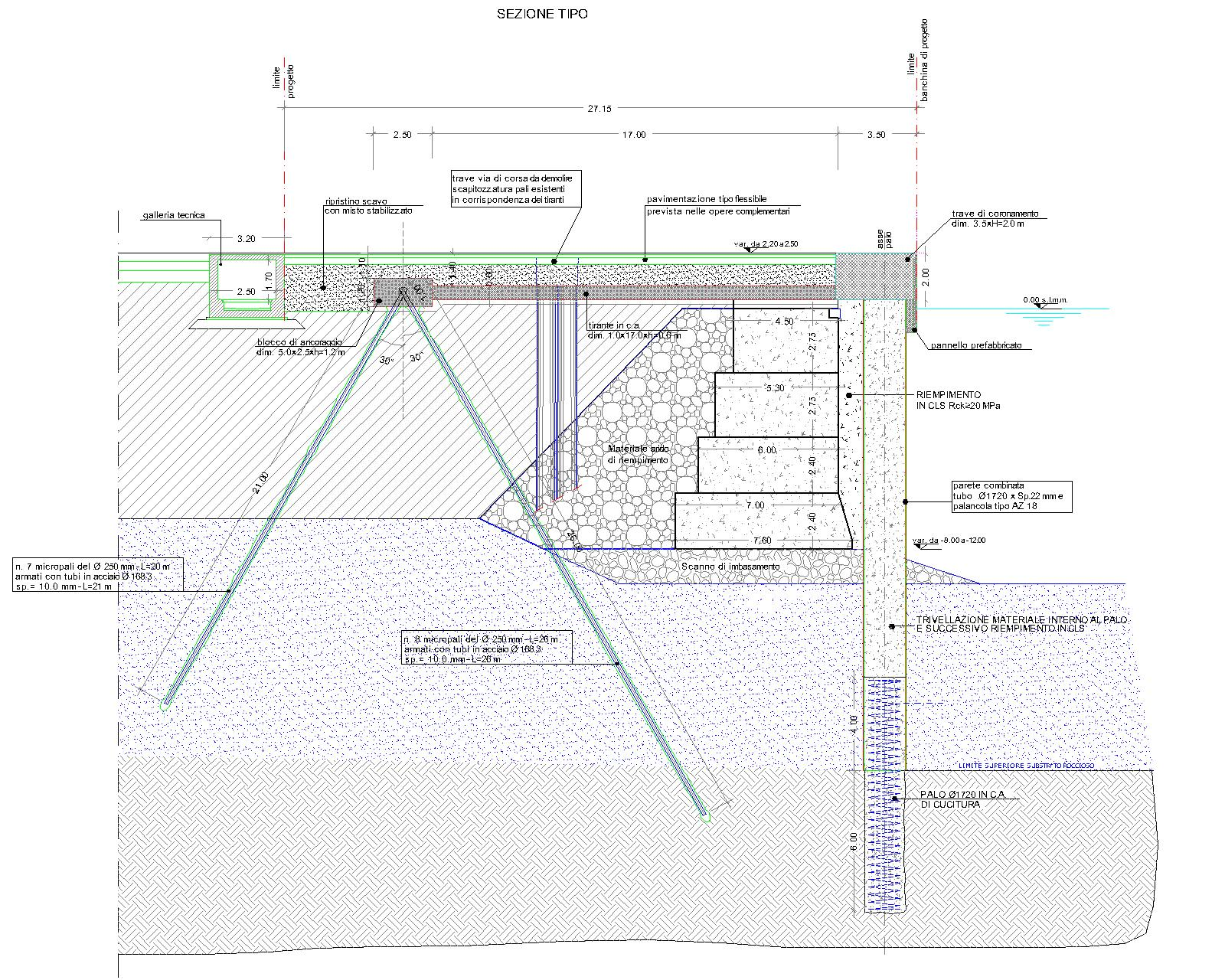 VTT.06A - MOLO TRAPEZIO Sezioni tipologiche-Model